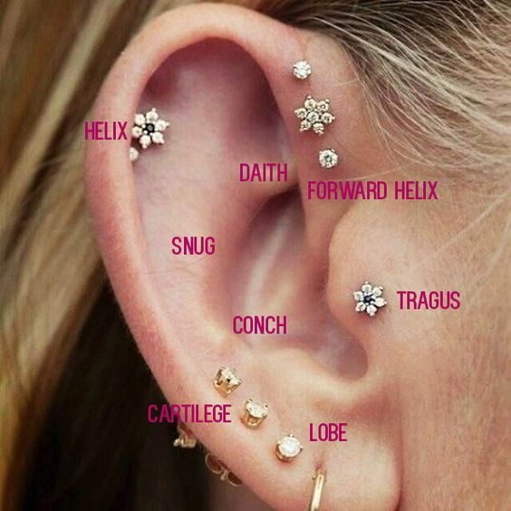15 awesome ear piercings idea for women pop tattoo pinterest ear piercings piercings and. Black Bedroom Furniture Sets. Home Design Ideas