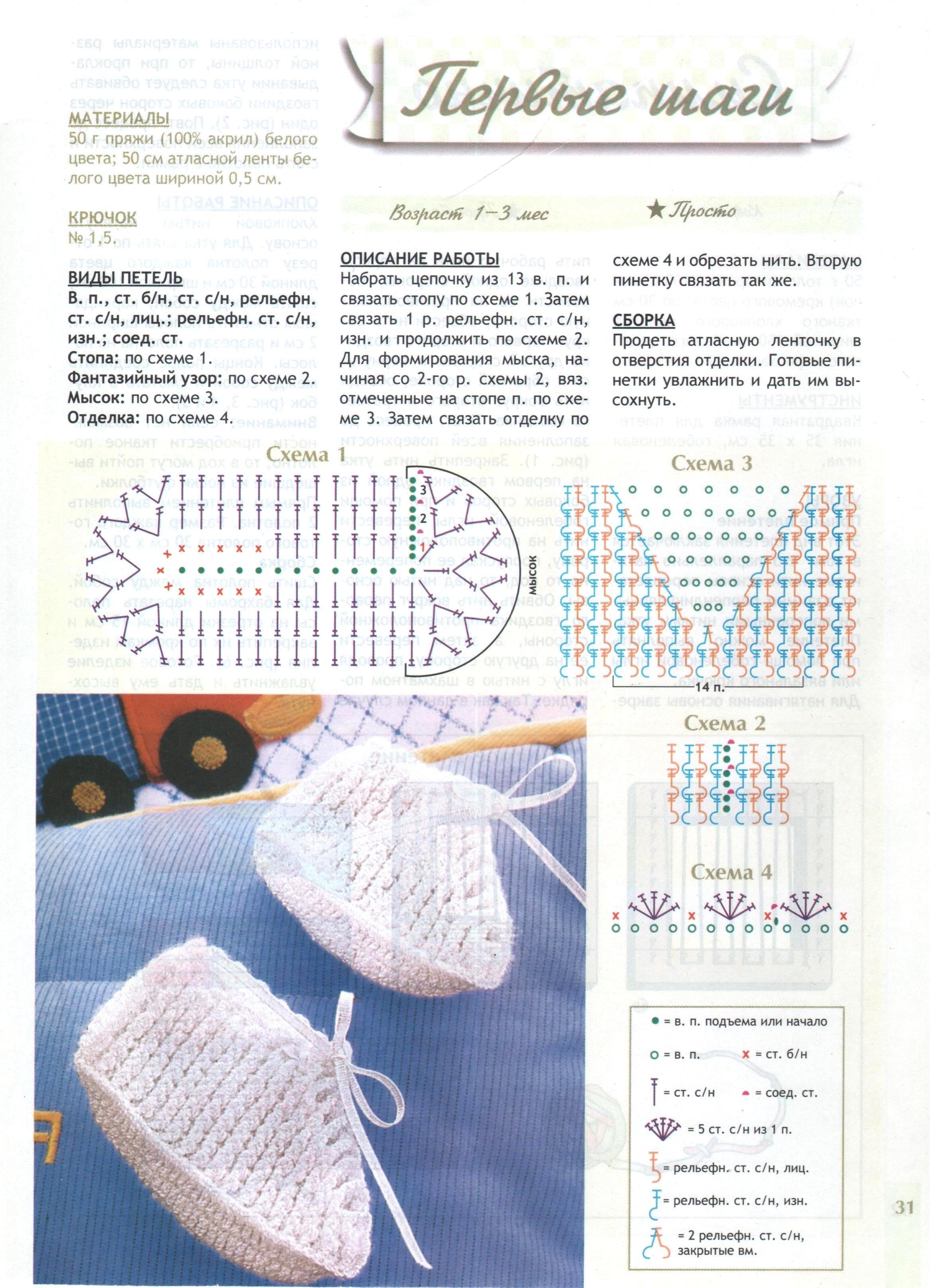 Pin de Rosa Liendo en Zapatos bebé niño | Pinterest | Zapatitos bebe ...