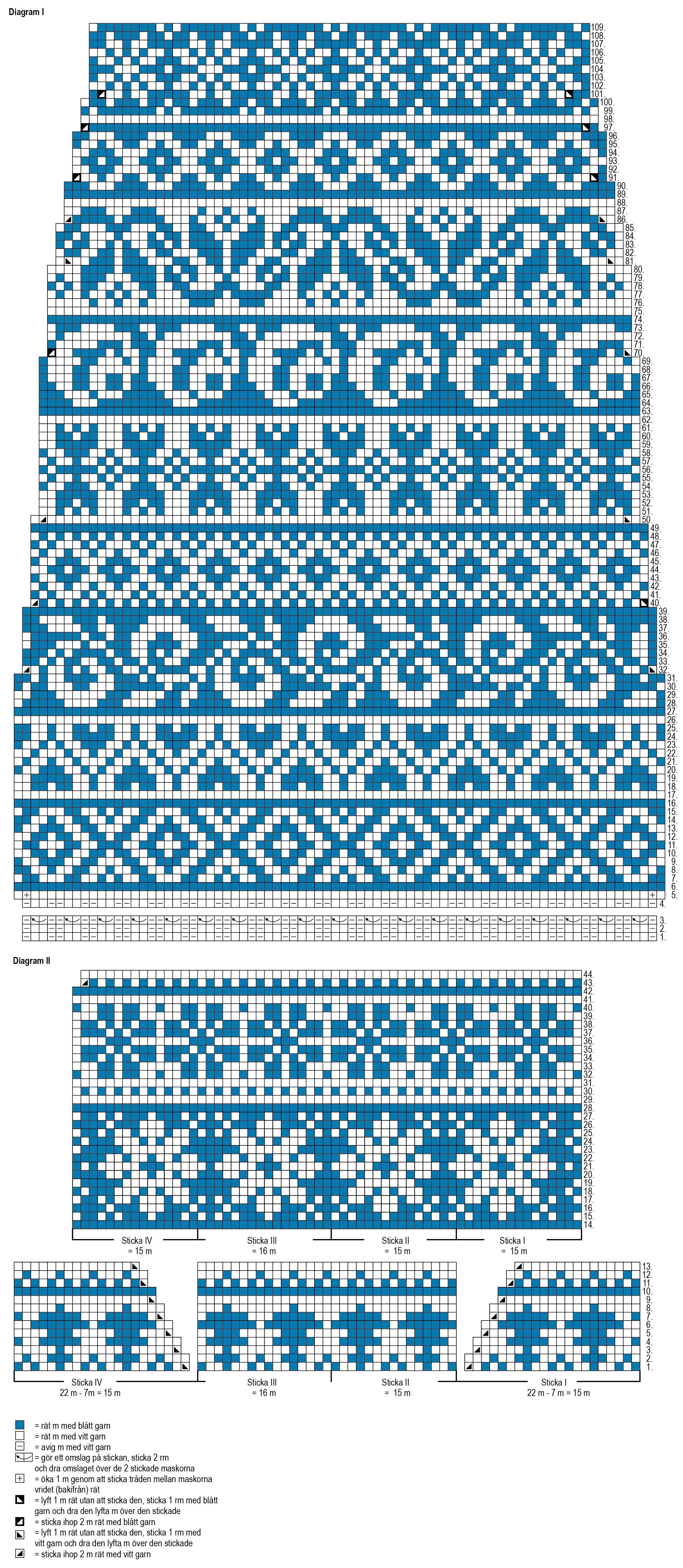 Jacquardstickade Finlandiasockor Novita Nalle   Novita knits