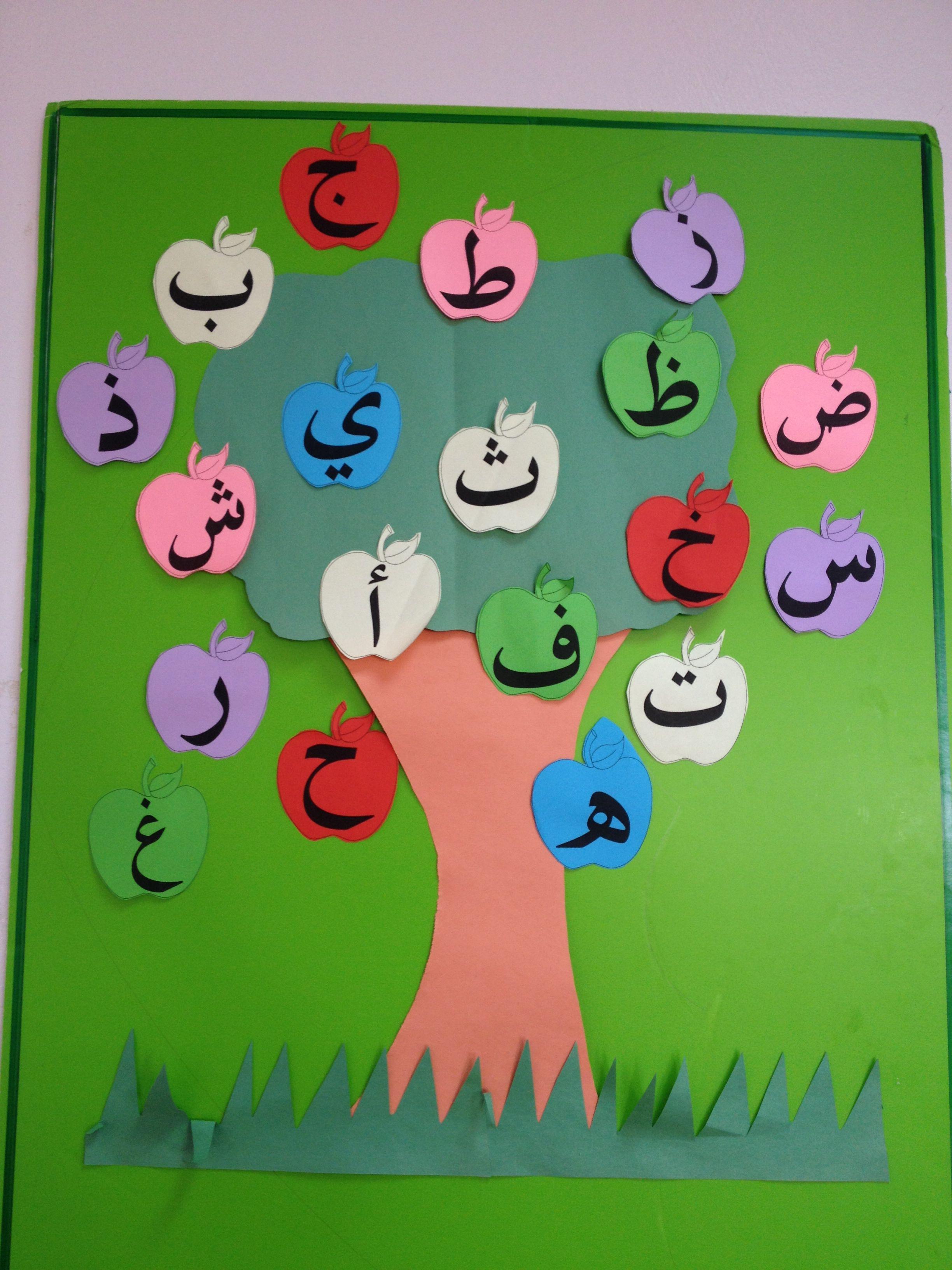 شجرة الاحرف كل نهاية اسبوع الصق الحرف اللي انتهينا منه Kendin Yap Ve El Sanatlari Boyama Sayfalari Faaliyetler