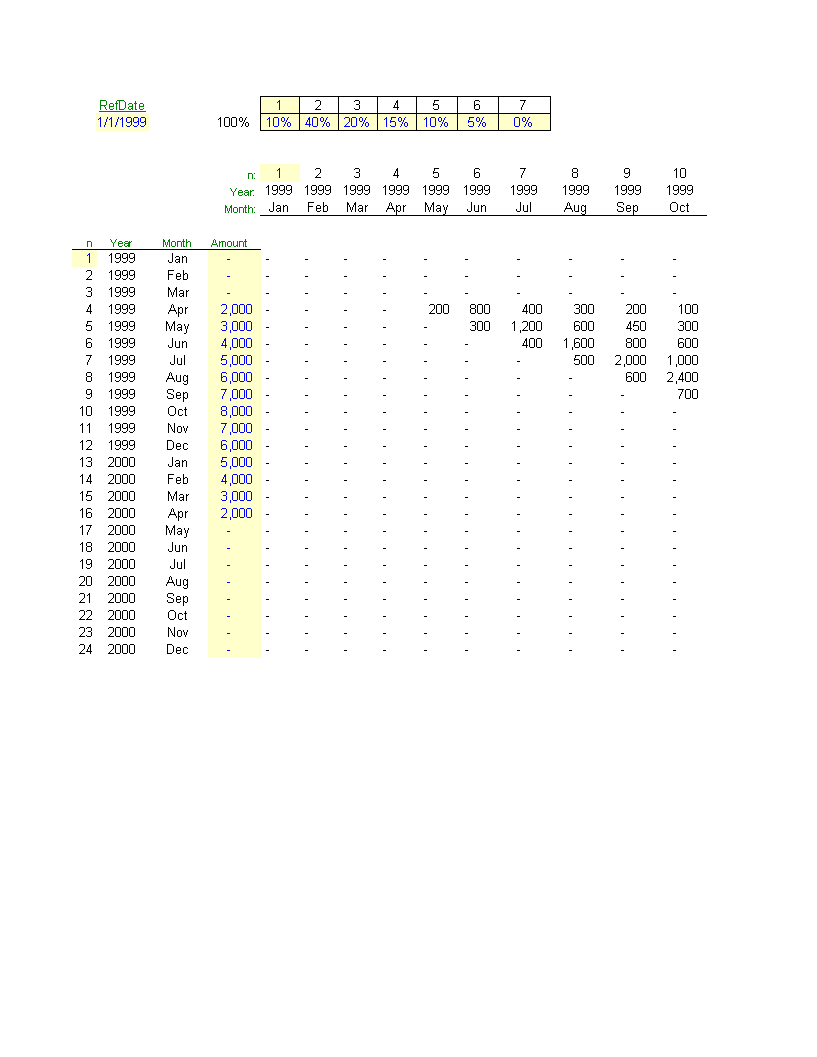 matrix spreadsheet template