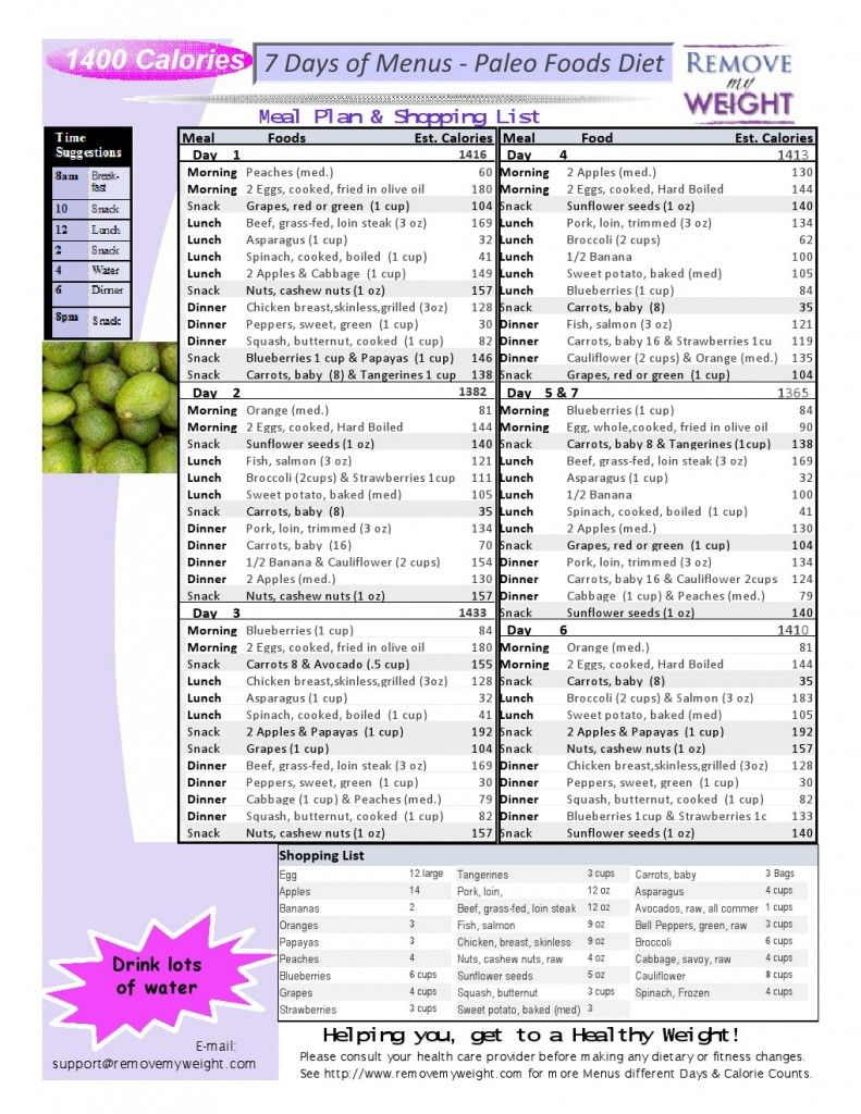 Free 7 Day 1100 Calorie Diet Menu Plan Paleo Foods