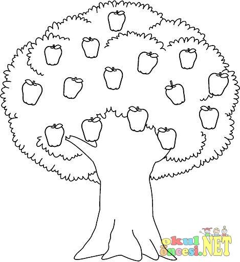 Ilkbahar Agaci Cizimi Google Da Ara Apple Coloring Pages Tree Coloring Page Christmas Tree Coloring Page
