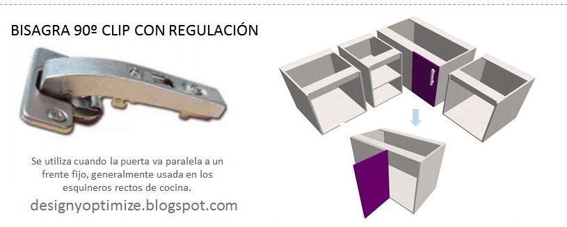 Diseño De Muebles Madera Tipos Bisagras Para Muebles De Cocinas Y