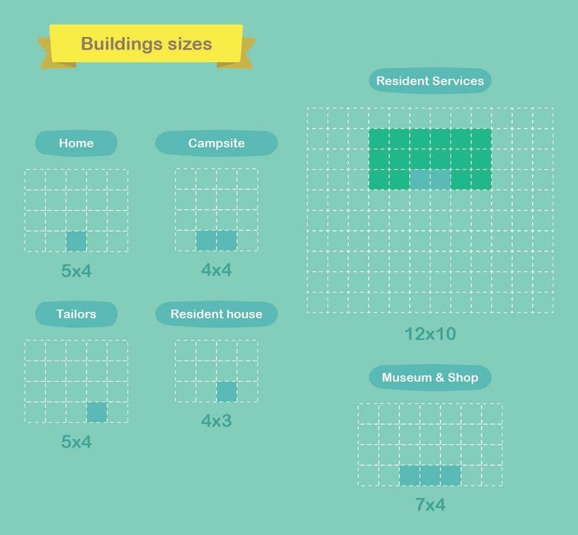 I Made A Visualization Of The Buildings Sizes I Thought It Could Help Some Of You Guys Animalc Animal Crossing New Animal Crossing Animal Crossing Villagers