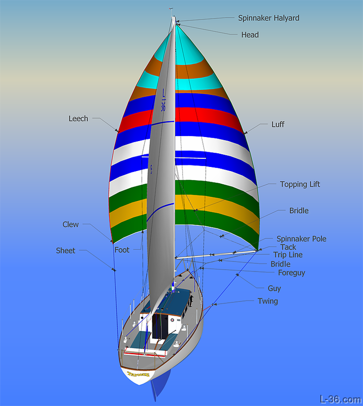 rigging a mirror dinghy diagram onstar fmv mirror wiring diagram