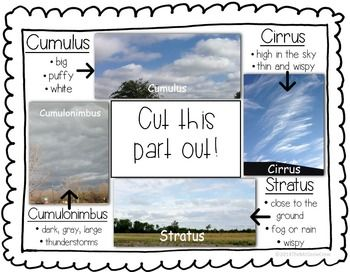 Cloud Finder Viewer Weather 4 Types Of Clouds Clouds Projects Weather Printables