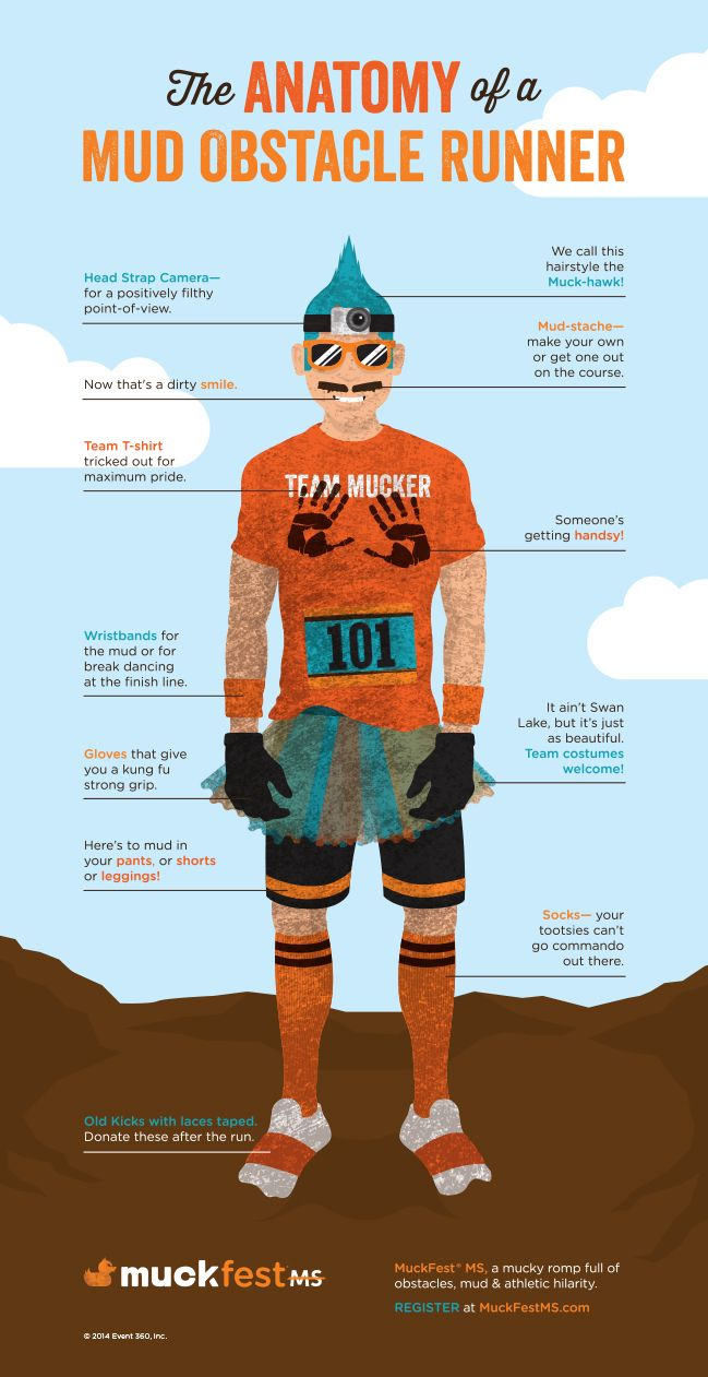 The Anatomy of a Mud Runner -- http://www.cooldailyinfographics.com ...