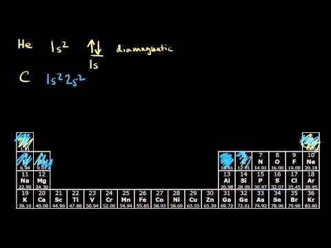 Paramagnetism and diamagnetism electron configurations khan paramagnetism and diamagnetism electron configurations khan academy computer programmingchemistry periodic tablescience urtaz Gallery
