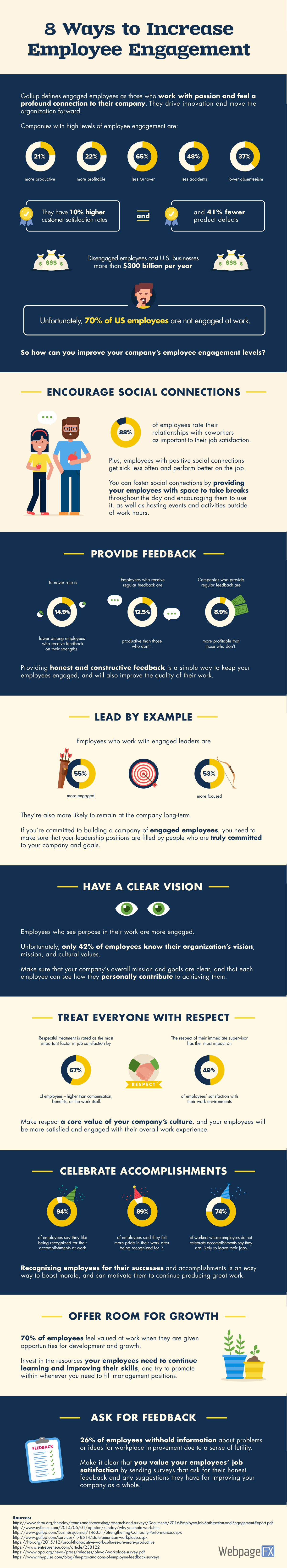 8 Ways to Increase Employee Engagement #Infographic