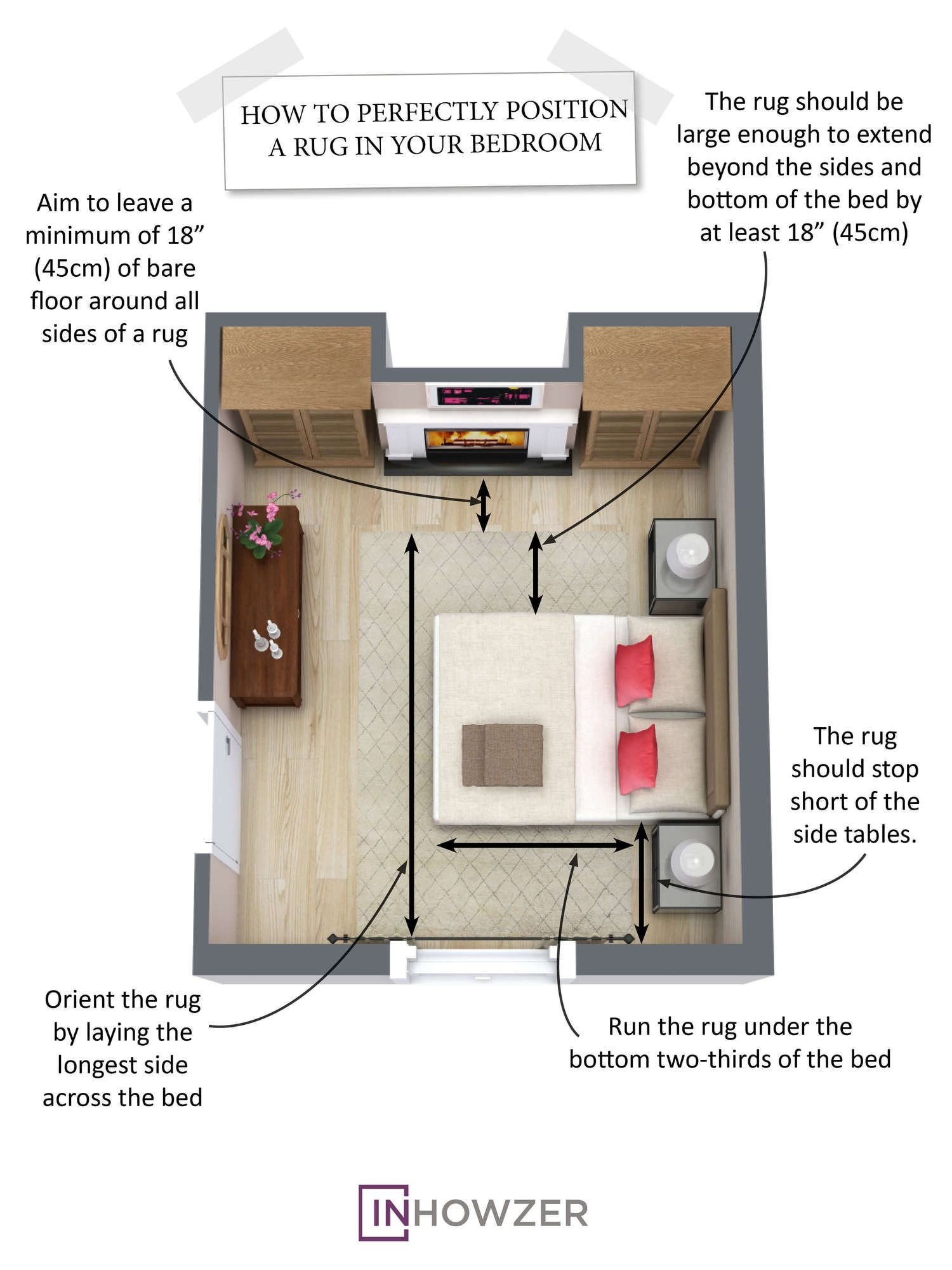 HOW TO PERFECTLY POSITION A RUG IN YOUR BEDROOM | Bed sizes, Living ...