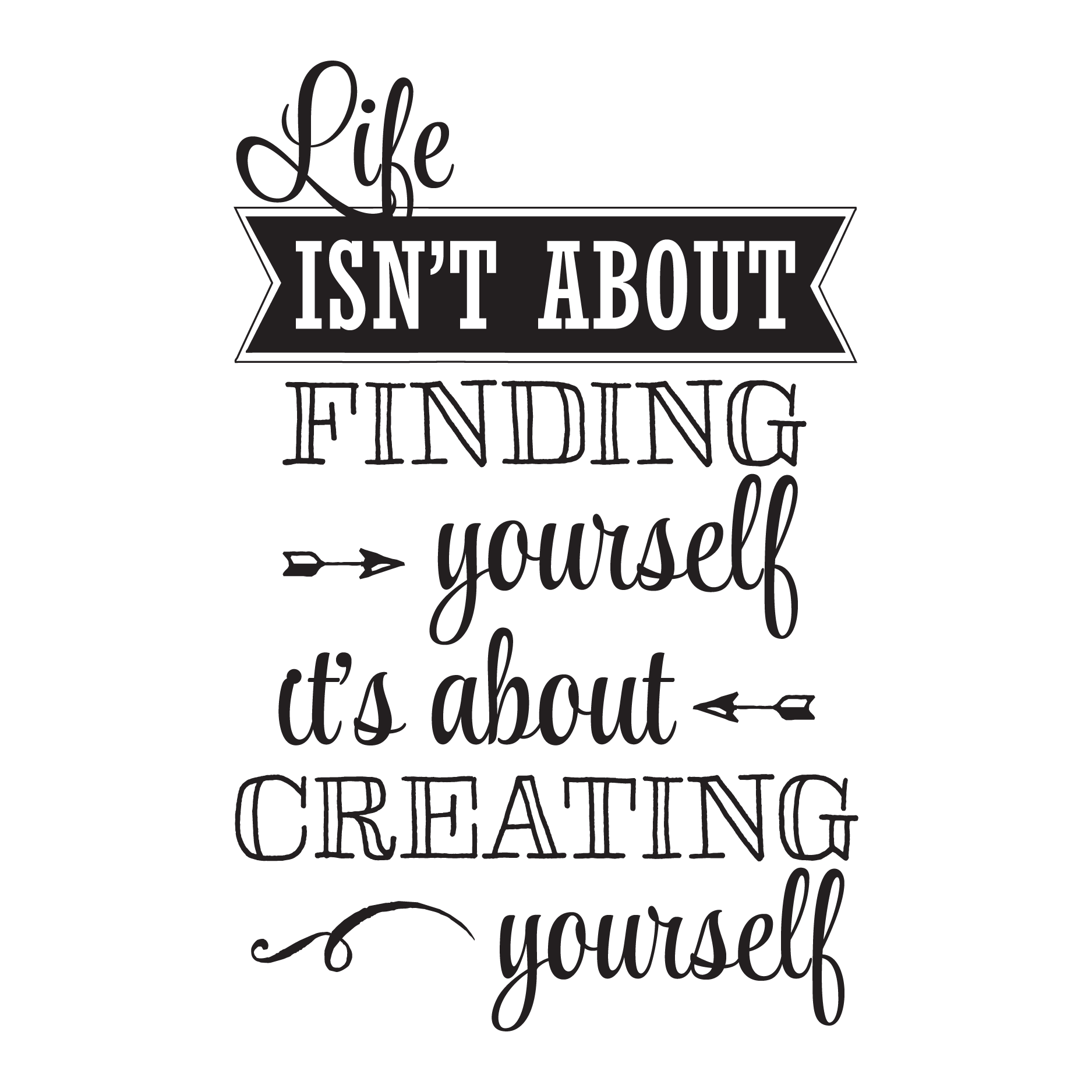 about finding yourself it's about creating yourself   Google