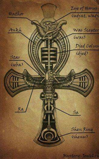 The Ankh Blackness Pinterest Egyptian Ancient Egypt And Symbols