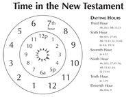 BYU Studies New Testament Lessons