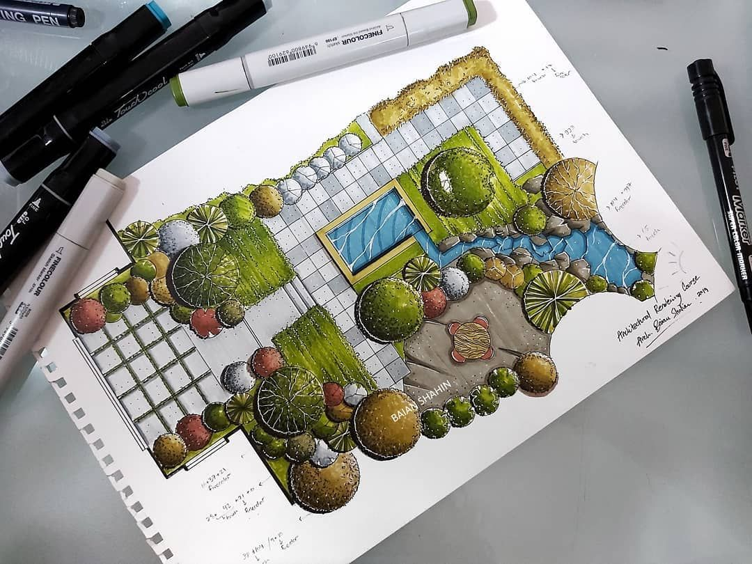 Siteplan Rendered By Markers Landscape Drawing Repost