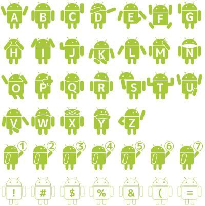 Droid Robot Font By Mikan Crafts Printables Pinterest Robot