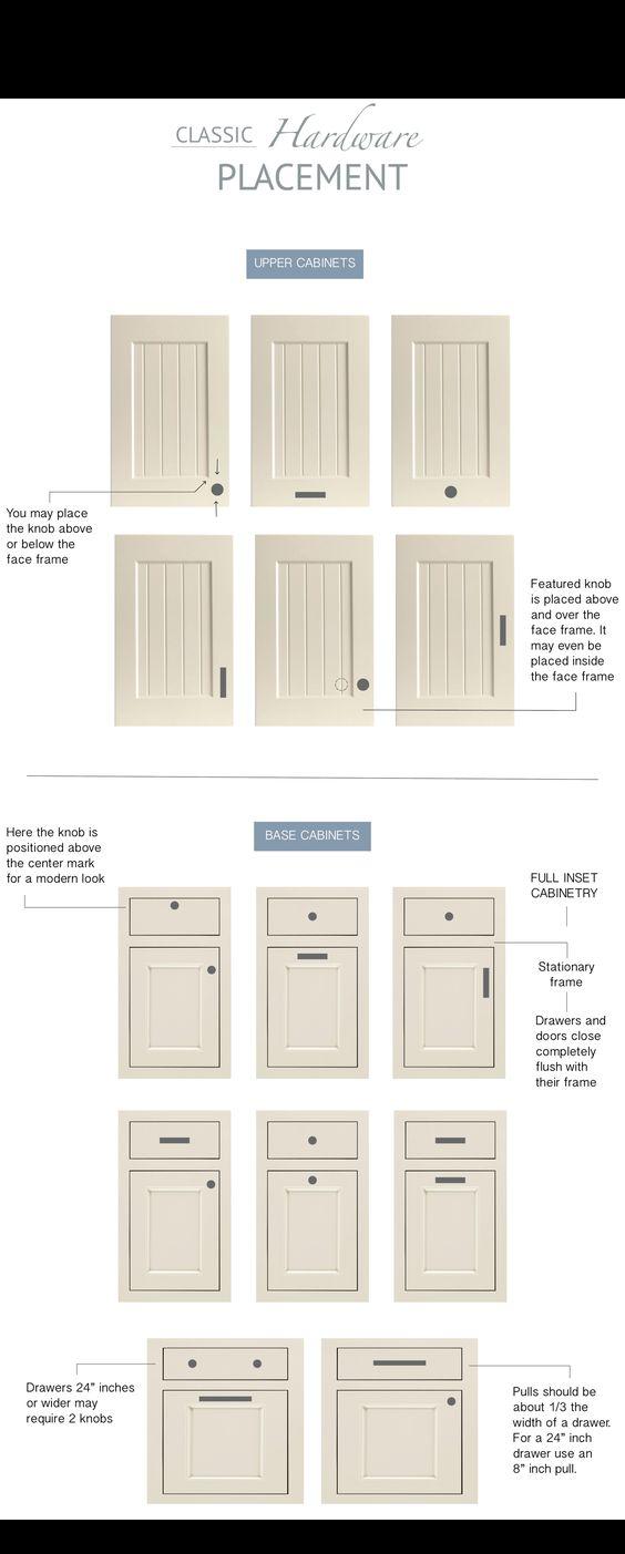 Pin On Kitchen Design Tips