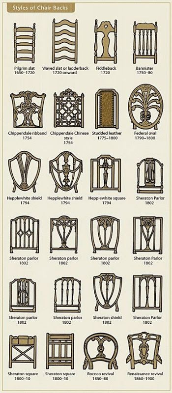 Styles Of Chair Backs Interior Decor Tip Spot The Period And Style A By Unique It S Back
