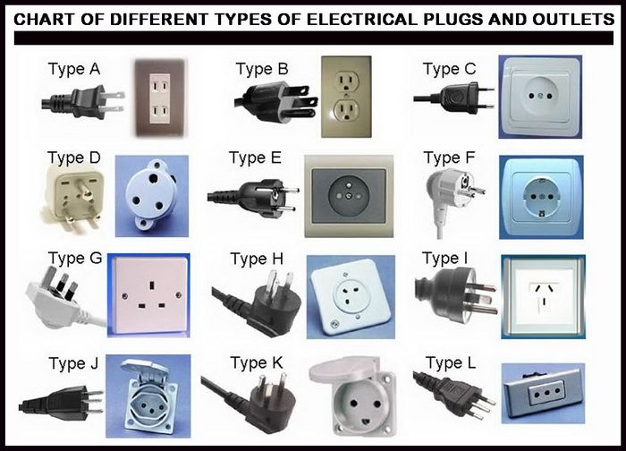 No Power To Outlets In One Room Or Wall How To Troubleshoot Type Chart Type A Type B Electricity