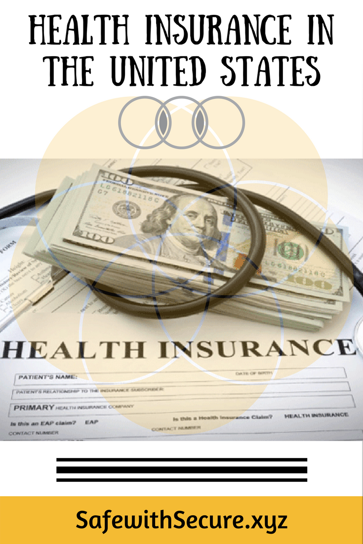 Health Insurance In The United States With Images Health