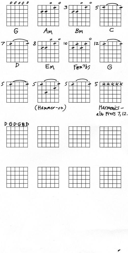 Open G Tuning Chord Chart Erkalnathandedecker