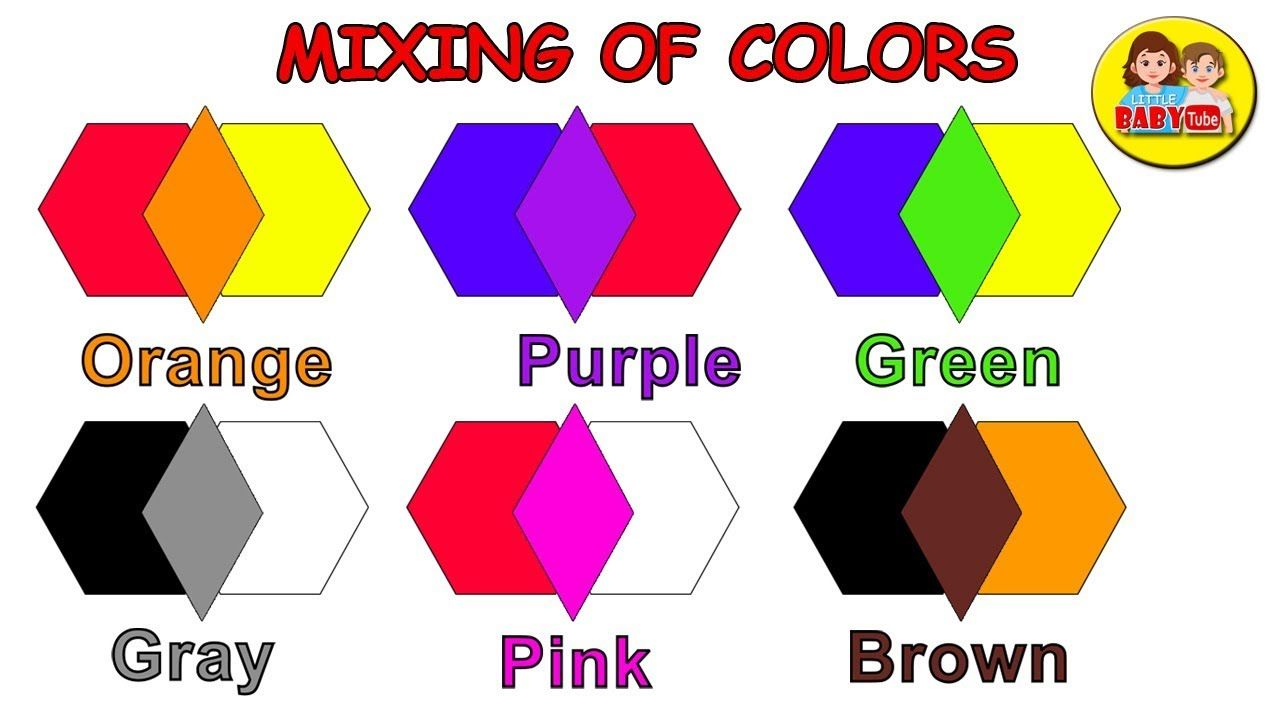 Color Mixing For Kids Primary Colors For Kids Mixing Of Colors To Make Other Colors Youtube In 2020 Mixing Primary Colors Color Mixing Coloring For Kids