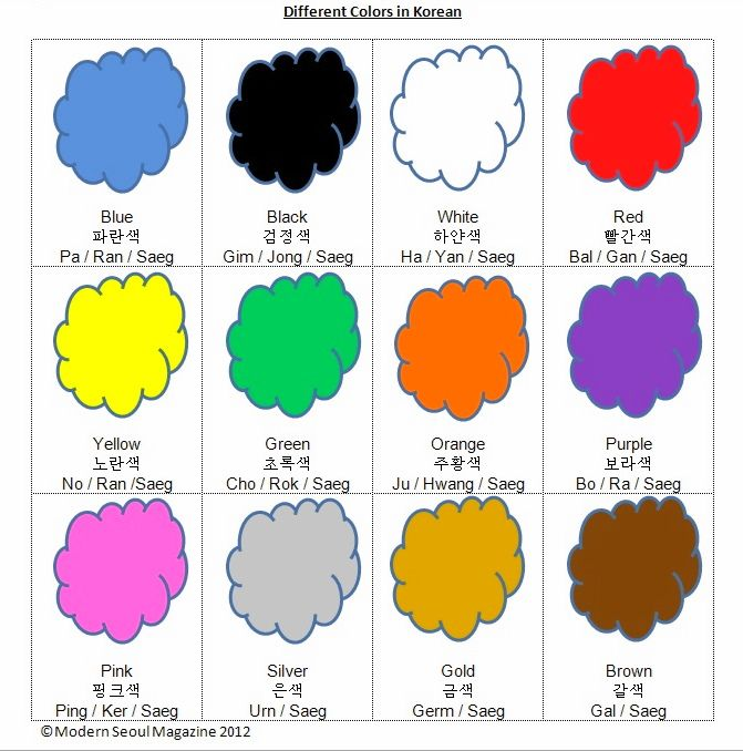 Different Colors In Korean With Free Flashcard Printout Worksheet Learn Korean Korean Language Learning Korean Words Learning