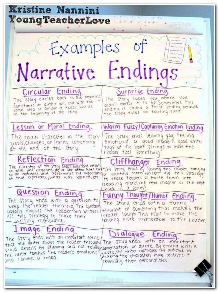 essay #wrightessay research outline example, online english essays
