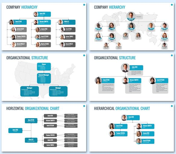 Organizational Charts Google Slides Presentation Slides Templates Google Slides Google Apps