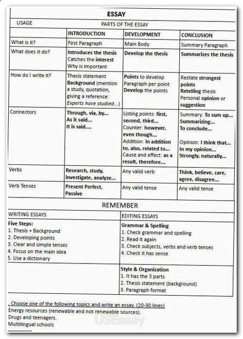 #essay #essaywriting how to write an outline for a