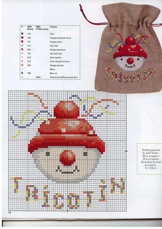 0 point de croix grille et couleurs de fils noel, tête de bonhomme de neige | Point de croix ...
