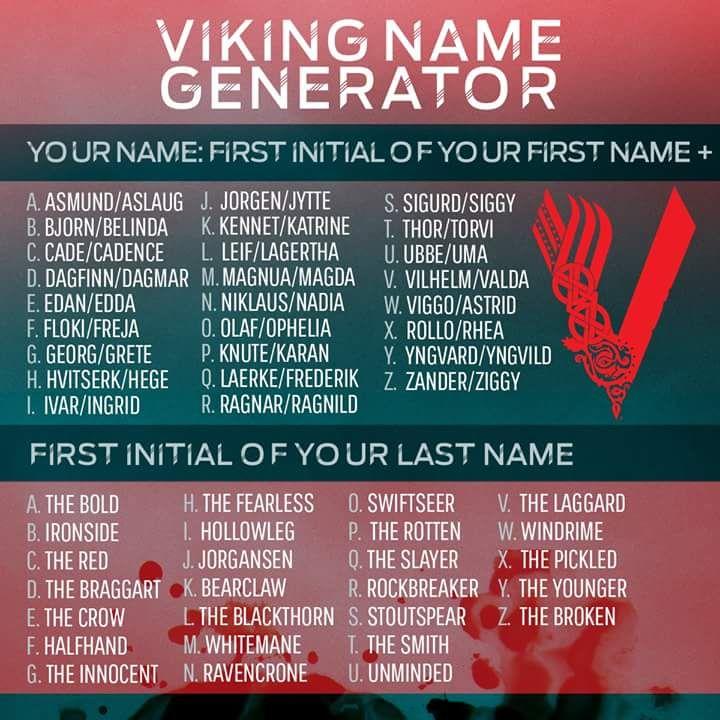 Lagertha Ironside And Yours Viking Names Female Viking Names Name Generator