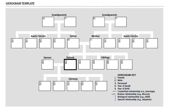 15 best genogram templates free amp premium templates