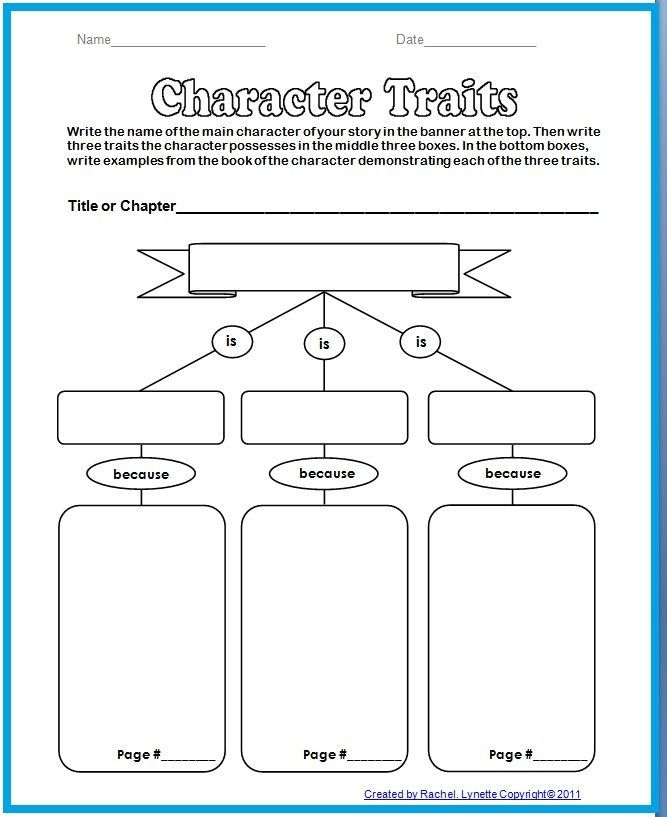 Image Result For Character Analysis Graphic Organizer High School
