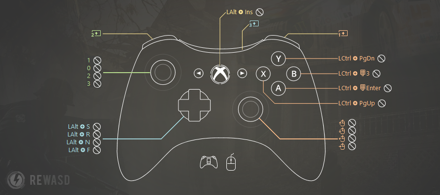 The Easiest Way Of How To Setup Xbox 360 Controller On Pc