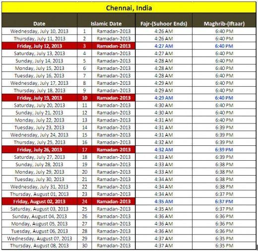 Latest Ramadan 2013 Schedule Timetable For Mumbai Chennai And New