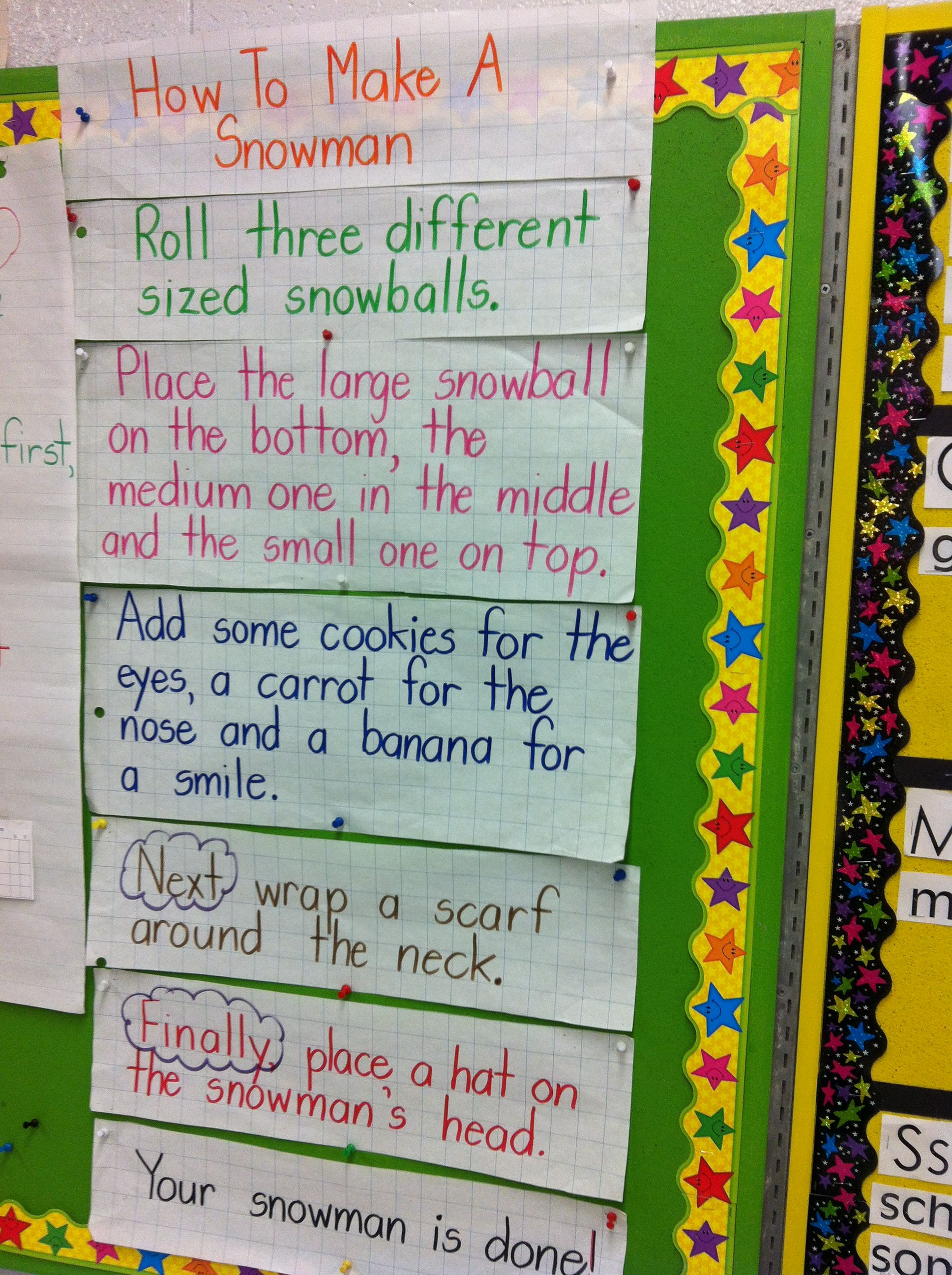 Procedural Writing Interactive Lesson Writing