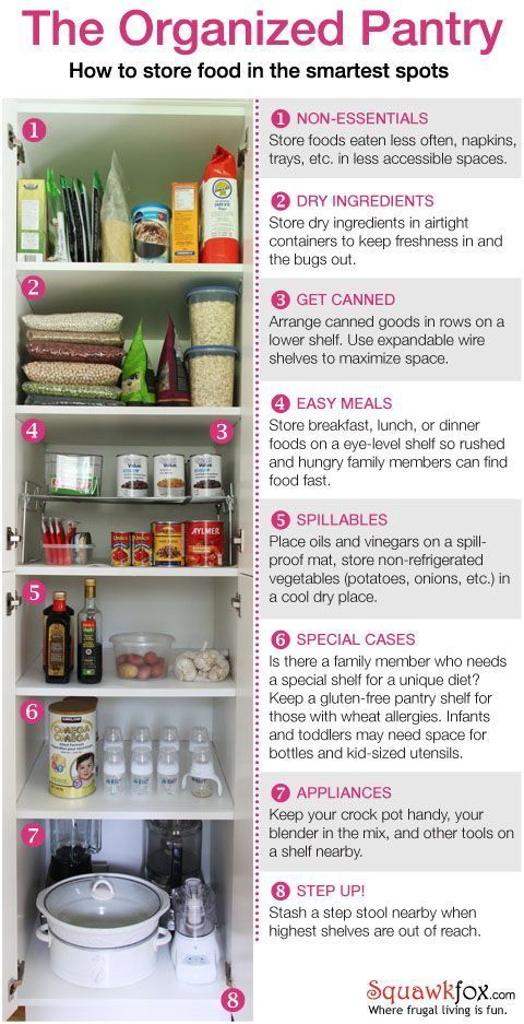 How to organize the perfect pantry squawkfox home for Perfect kitchen organization