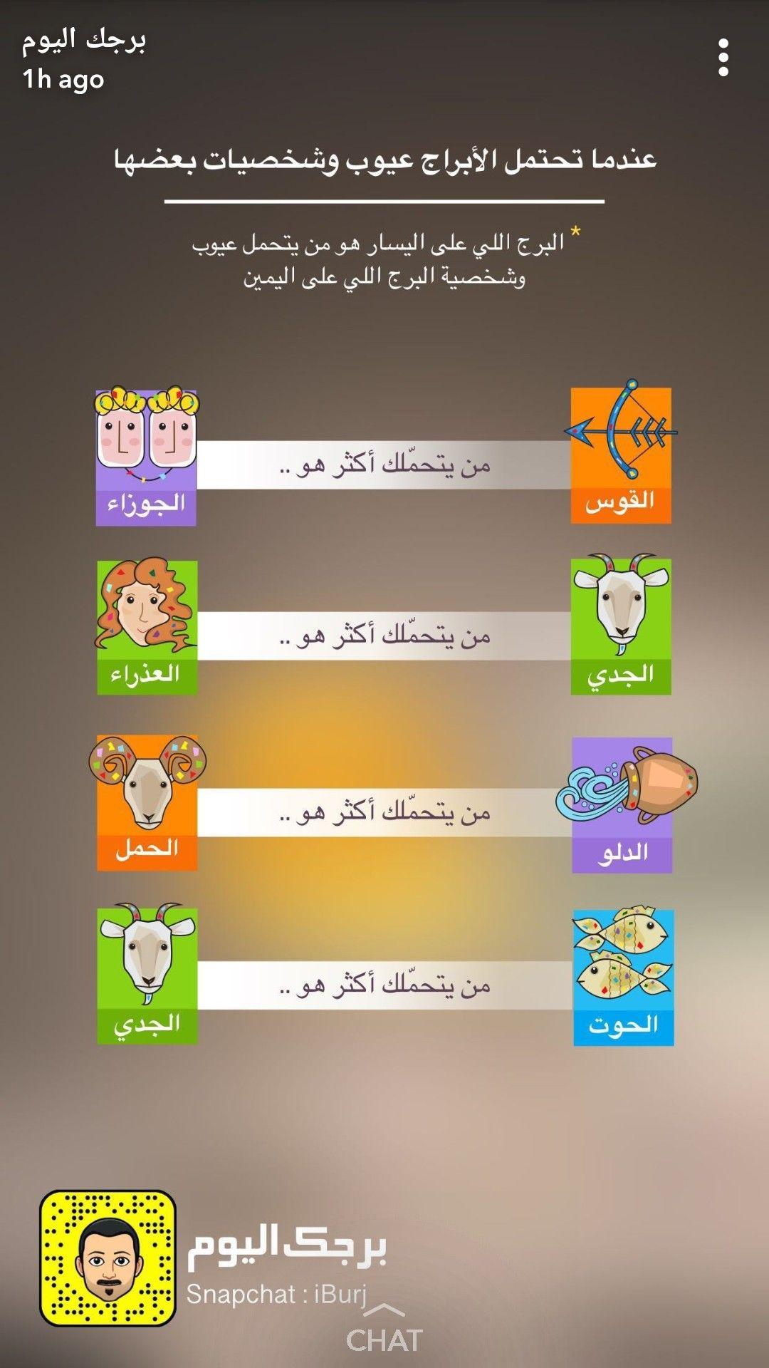 Pin By Jorya Mrs On ابراج Beautiful Arabic Words Beautiful Wallpapers Horoscope
