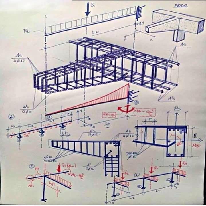 Structural Engineering Drawings : Structural engineering drawings pixshark