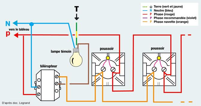 Schema Telerupteur Electricite Generale Schéma électrique