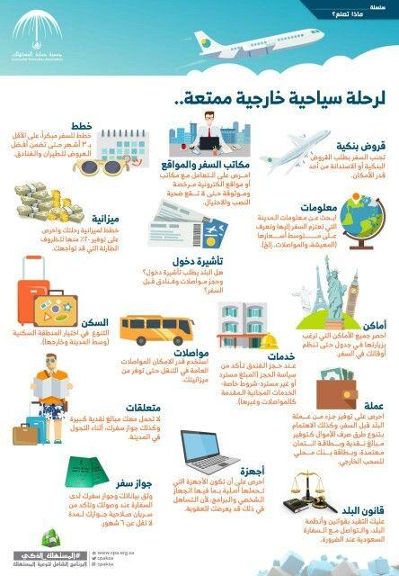 لرحلة سياحية خارجية ممتعة Travel And Tourism Travel Advice Travel Tours
