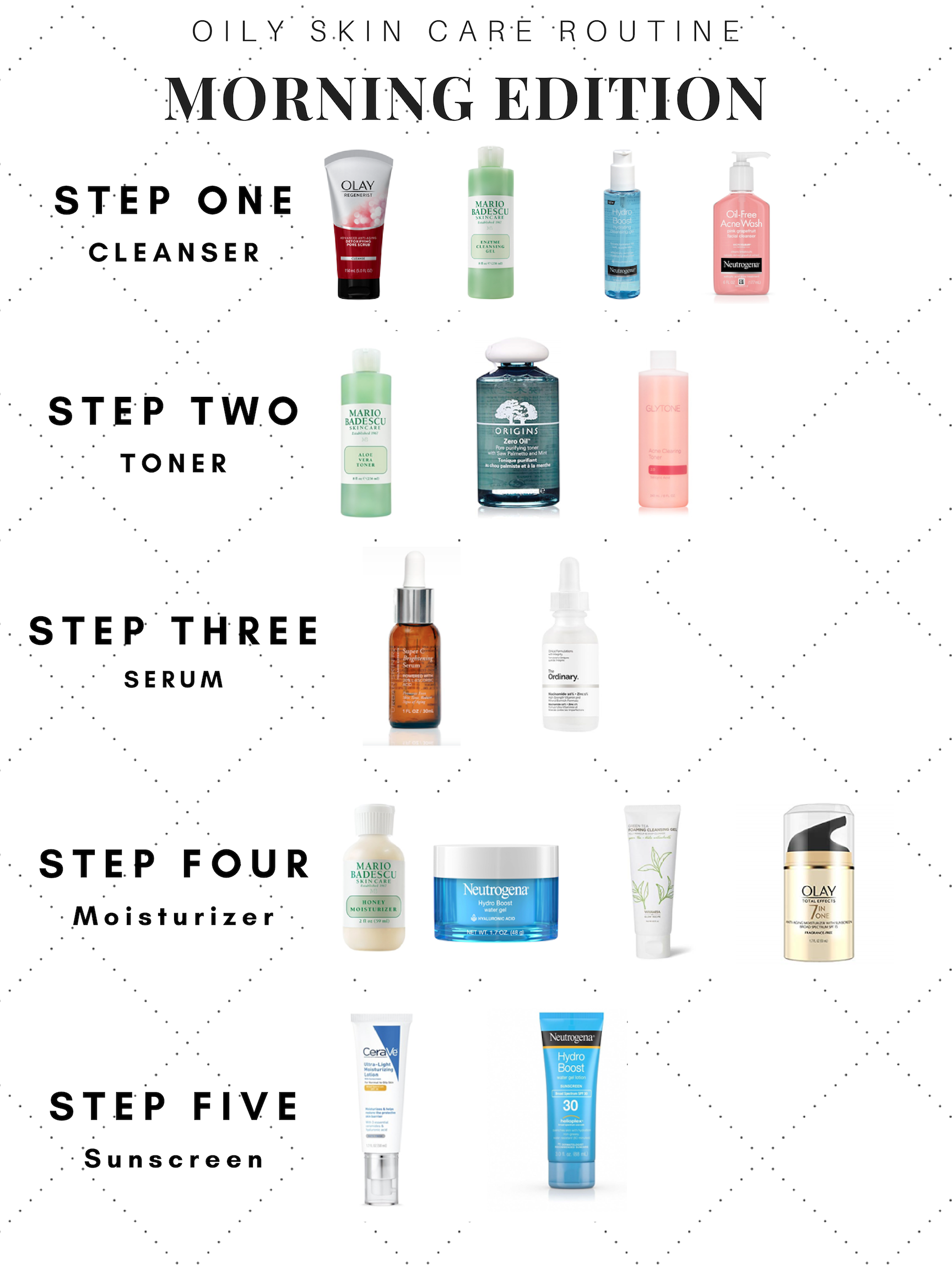 Morning oily skin care routine. Step by step skin care