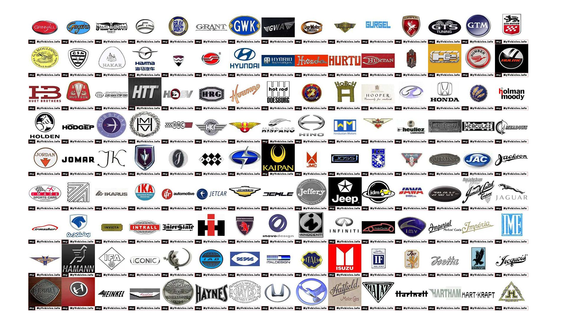 the car manufacturing industry can it The modern automotive industry is huge in the united states it is the largest single manufacturing enterprise in terms of total value of products, value added by.