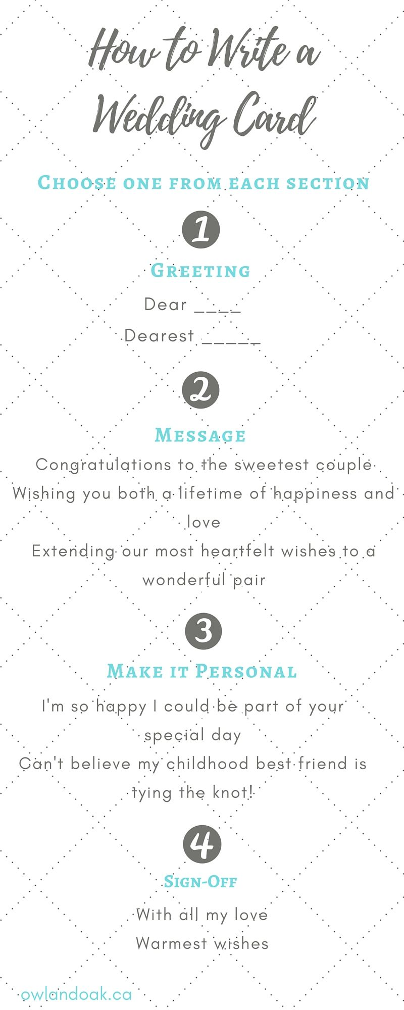 a guide on what to write in a wedding card sharmila with