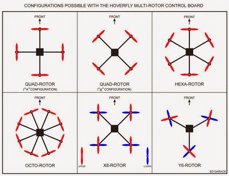 how to make quadcopter at home pdf