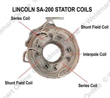 6a5a2df9c2c3ac42d5098518625b811e understanding and troubleshooting the lincoln sa 200 dc generator SA-200 Remote Switch Wiring at readyjetset.co