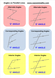 GCSE Maths Geometry Worksheets | Geometría