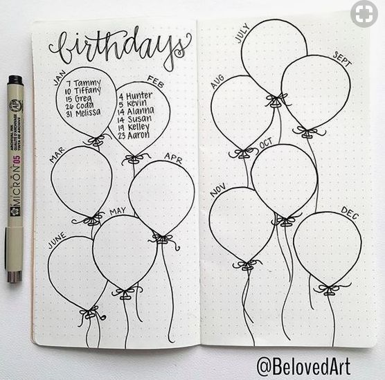 Bullet Journal Collection Ideas - The Best Ones #bulletjournalideas