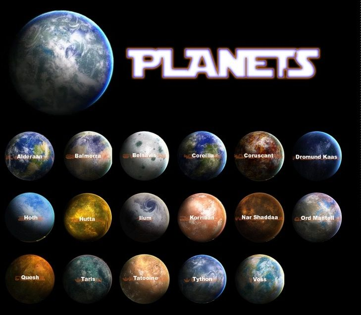 Star Wars Planeten
